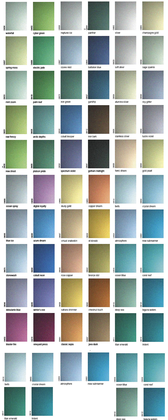 Kitchen Splashbacks Colour Chart Metallic